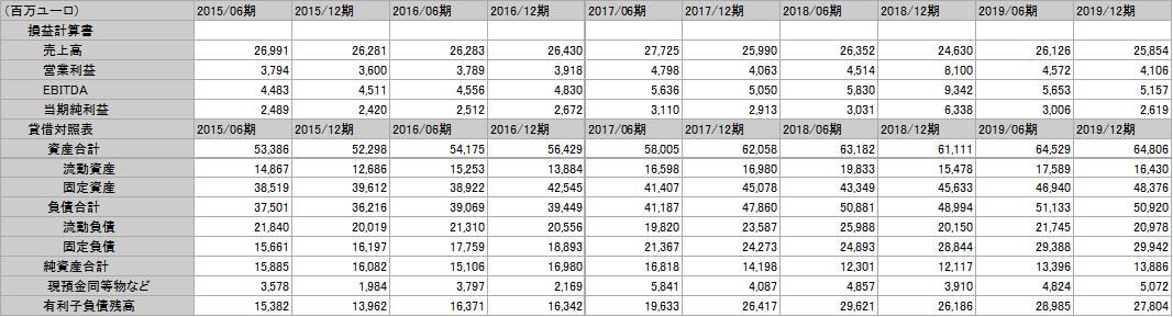 f:id:Investor-neko:20200504150839p:plain