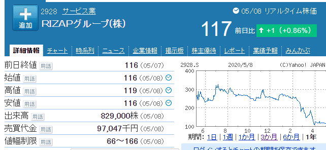 f:id:Investor-neko:20200509110350p:plain