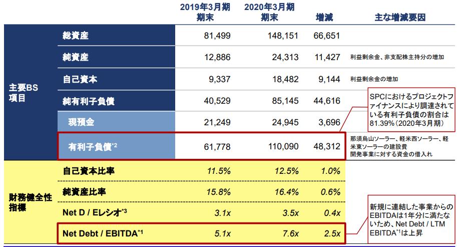 f:id:Investor-neko:20200510113205p:plain