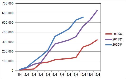 f:id:Investor-neko:20201120064035p:plain