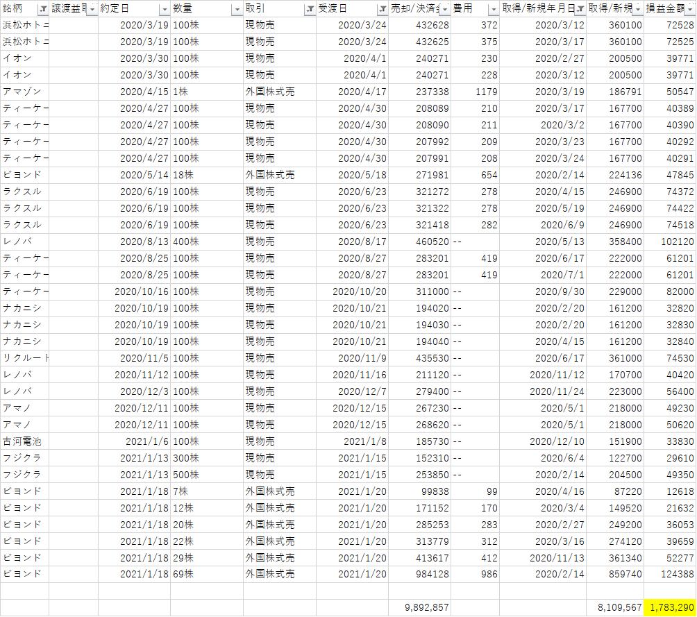 f:id:Investor-neko:20210625010242p:plain