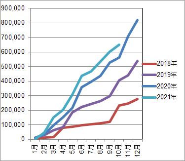 f:id:Investor-neko:20211009205547p:plain