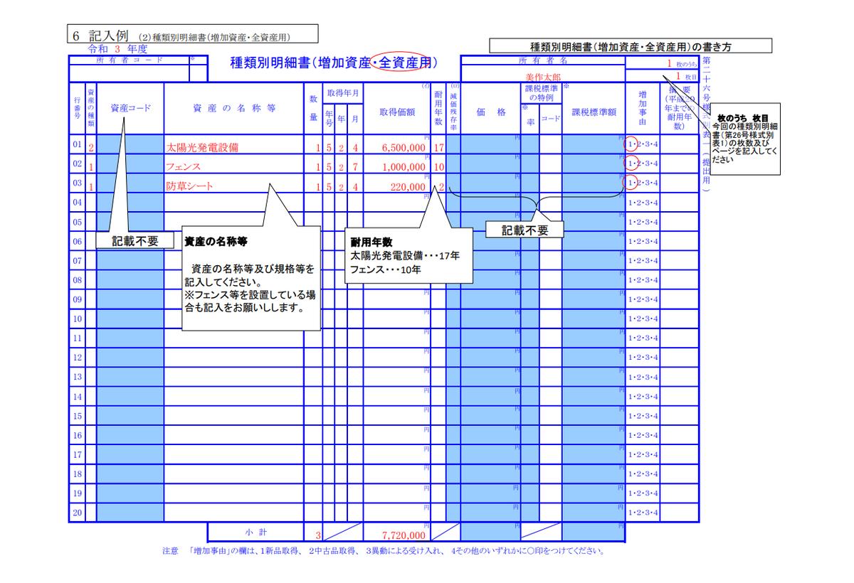 f:id:InvestorMana:20210106205201p:plain