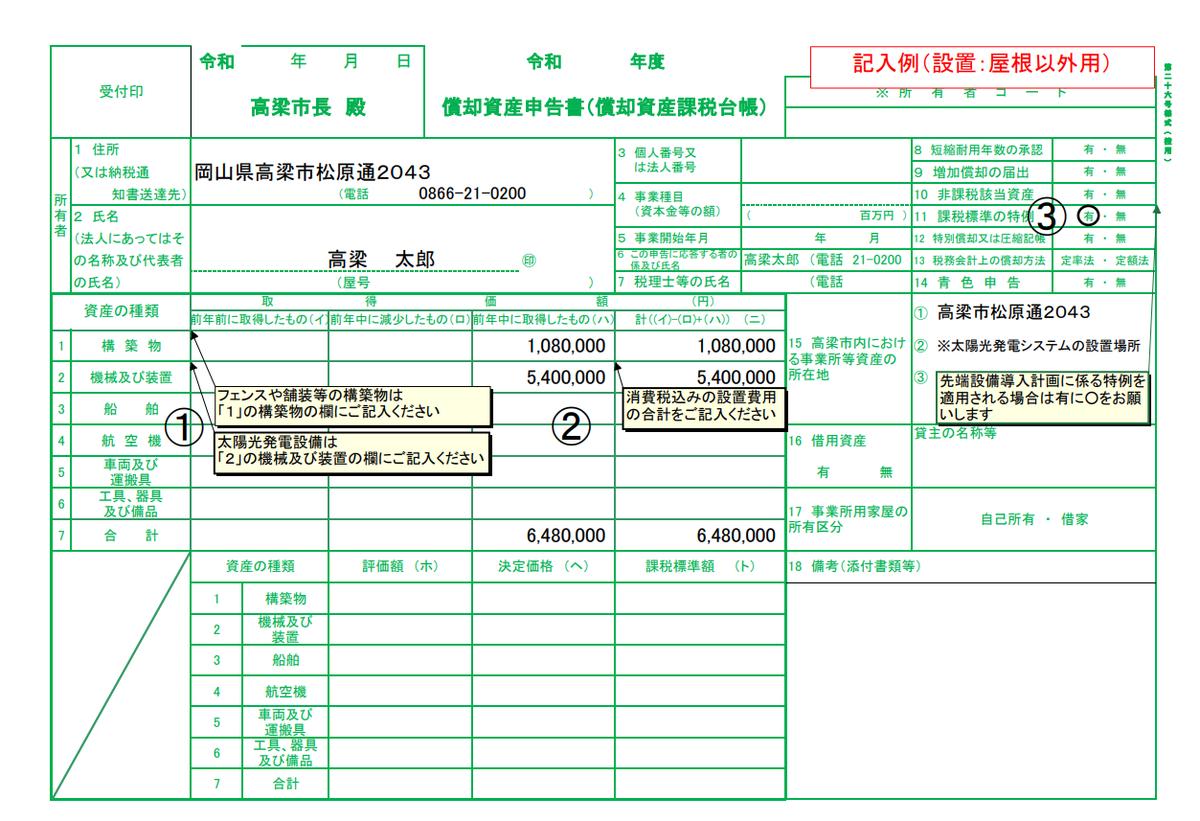 f:id:InvestorMana:20210106205215p:plain