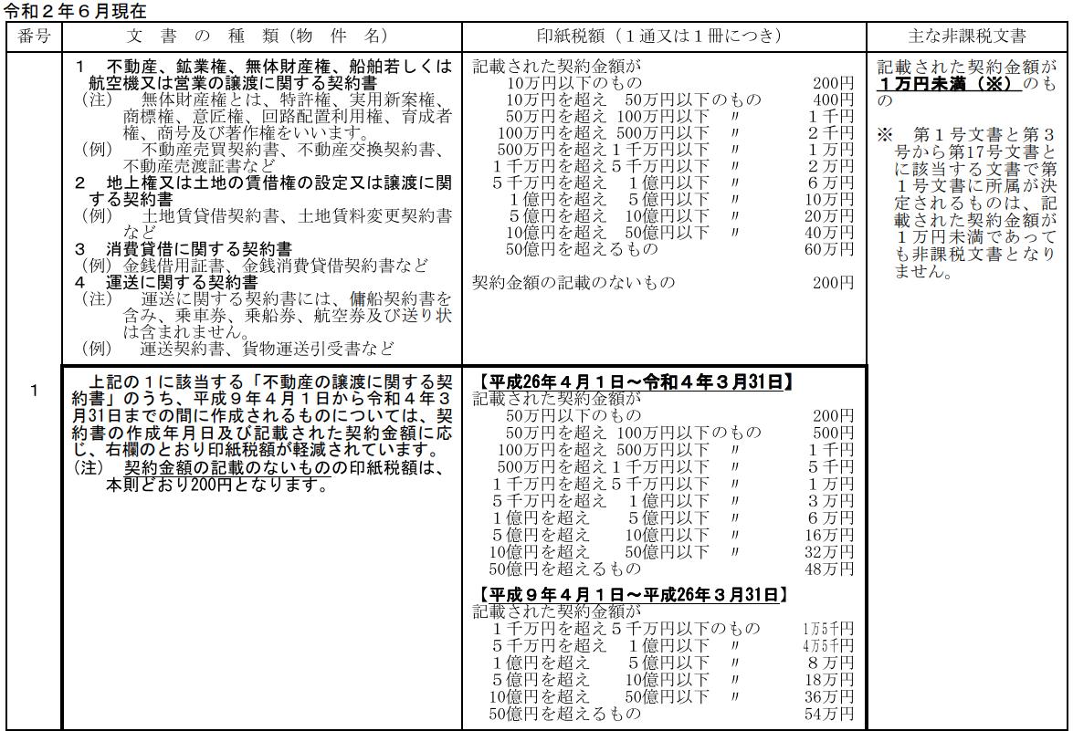 f:id:InvestorMana:20210131105847p:plain