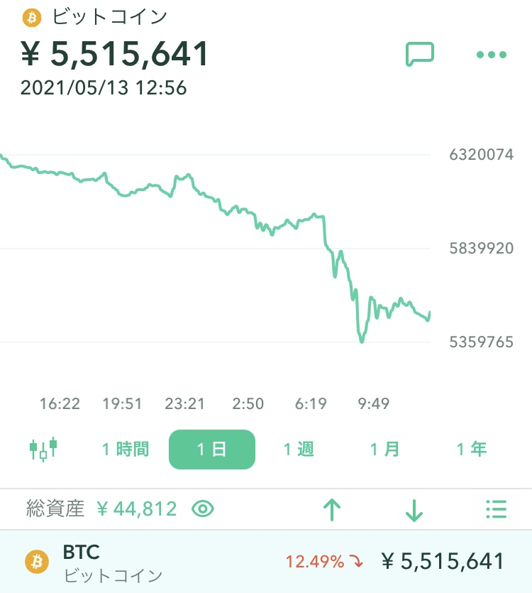f:id:InvestorMana:20210513132805j:plain