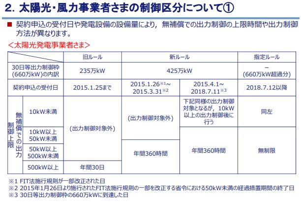 f:id:InvestorMana:20210530065337p:plain