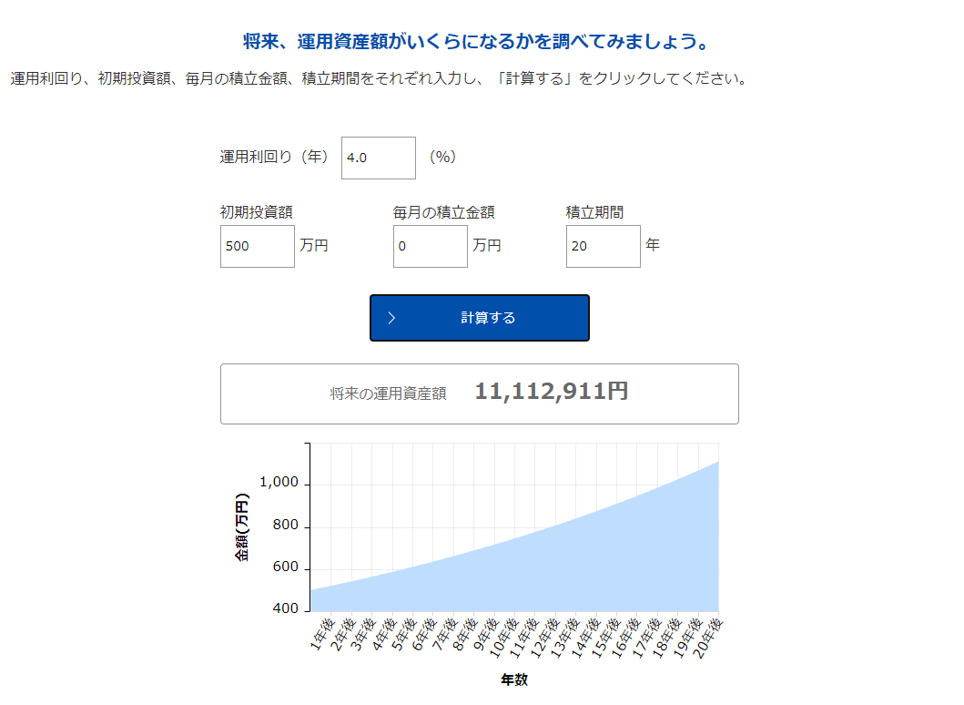 f:id:InvestorMana:20210530094615p:plain