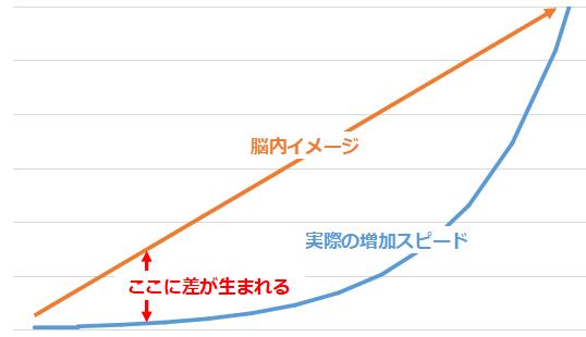 f:id:InvestorMana:20210605085556p:plain