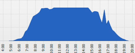 f:id:InvestorMana:20210622052841p:plain
