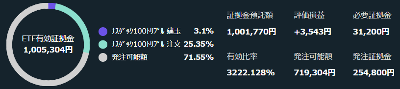 f:id:InvestorMana:20210625051214p:plain