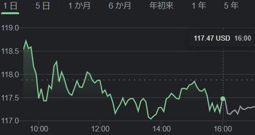 f:id:InvestorMana:20210626072251p:plain