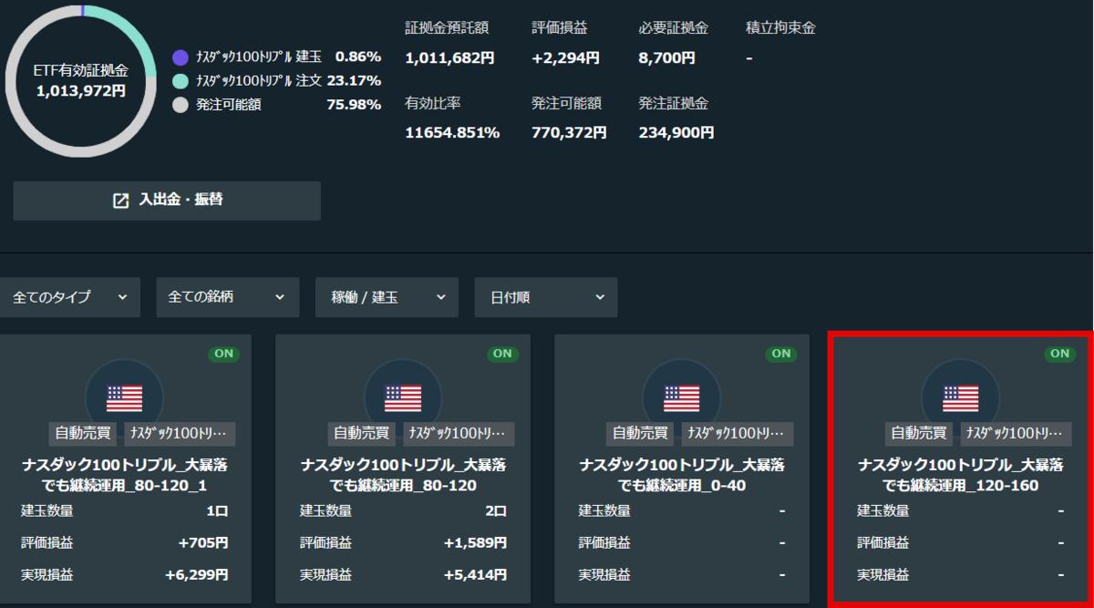 f:id:InvestorMana:20210704173726p:plain