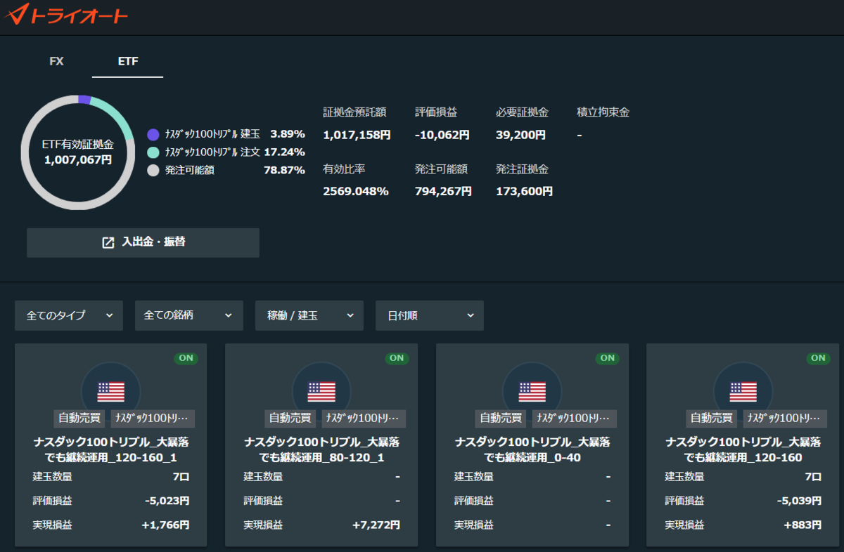 f:id:InvestorMana:20210720054048p:plain