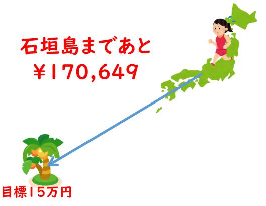f:id:InvestorMana:20210720055303p:plain