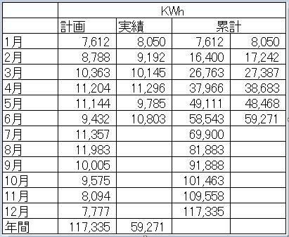 f:id:InvestorMana:20210725104320p:plain