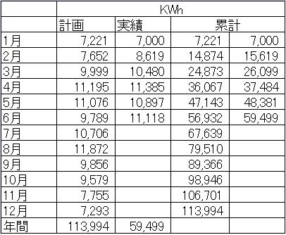f:id:InvestorMana:20210725104918p:plain