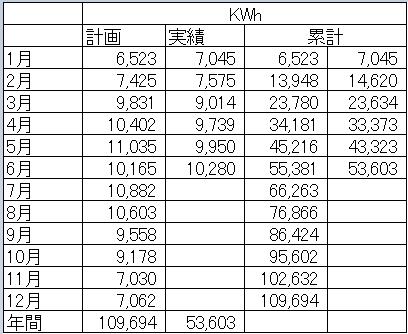 f:id:InvestorMana:20210725105206p:plain