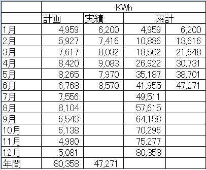 f:id:InvestorMana:20210725105916p:plain