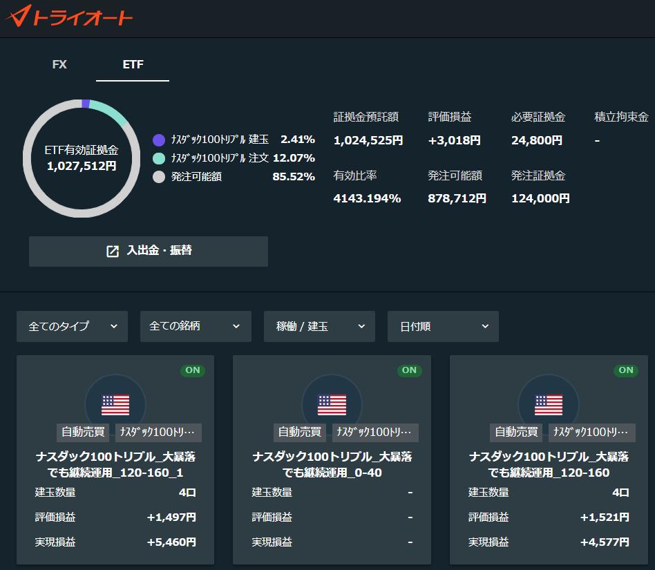 f:id:InvestorMana:20210727050845p:plain