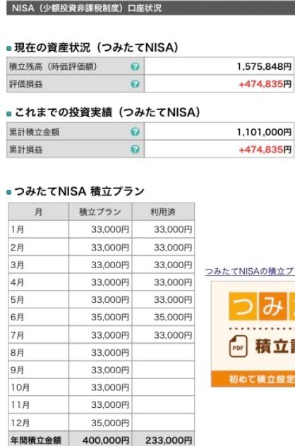 f:id:InvestorMana:20210729053646p:plain