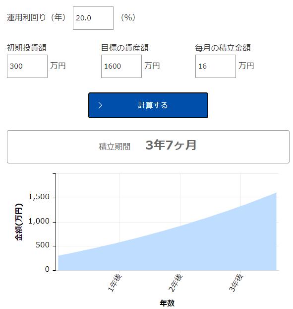 f:id:InvestorMana:20210731113916p:plain