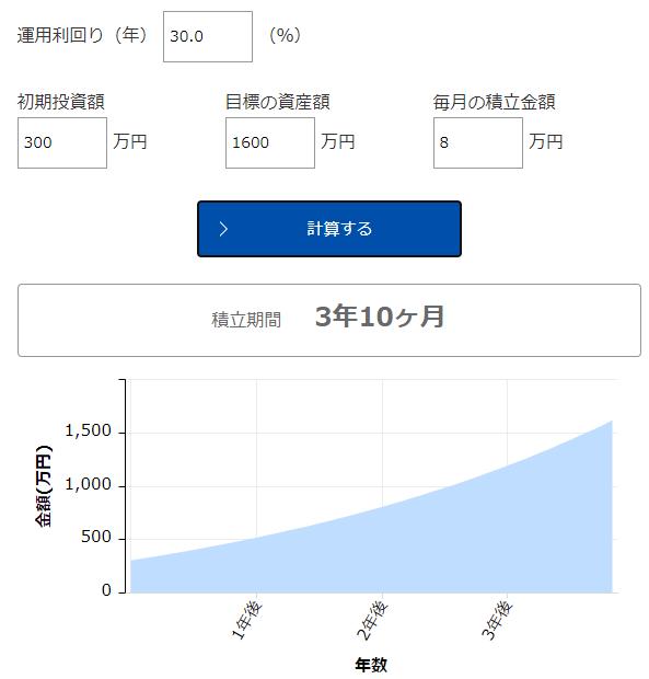 f:id:InvestorMana:20210731114316p:plain