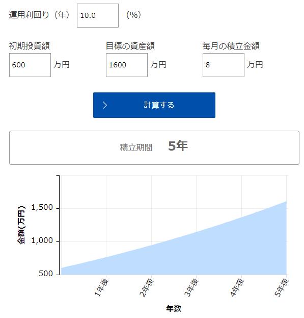 f:id:InvestorMana:20210731114724p:plain
