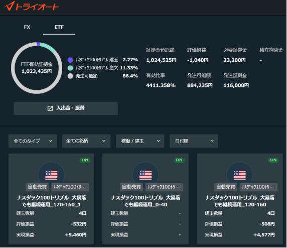 f:id:InvestorMana:20210802052607p:plain