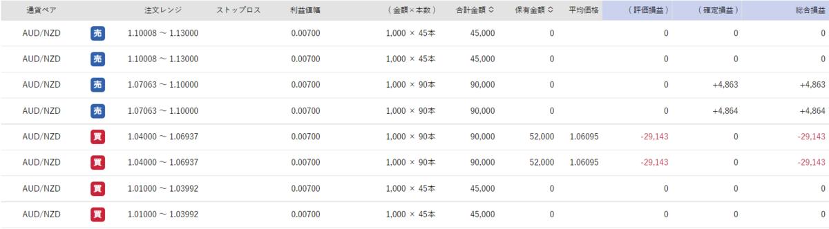 f:id:InvestorMana:20210804054900p:plain