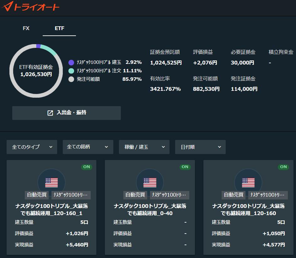 f:id:InvestorMana:20210807061409p:plain