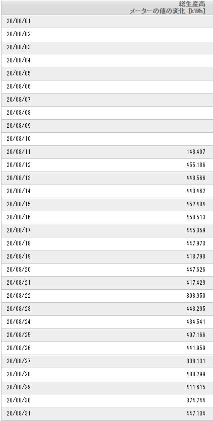 f:id:InvestorMana:20210811062834p:plain