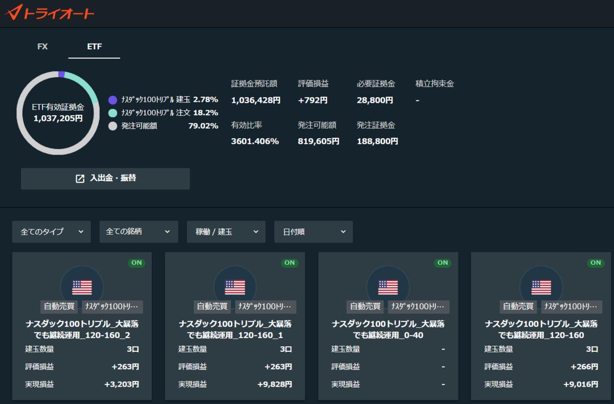 f:id:InvestorMana:20210828064753p:plain