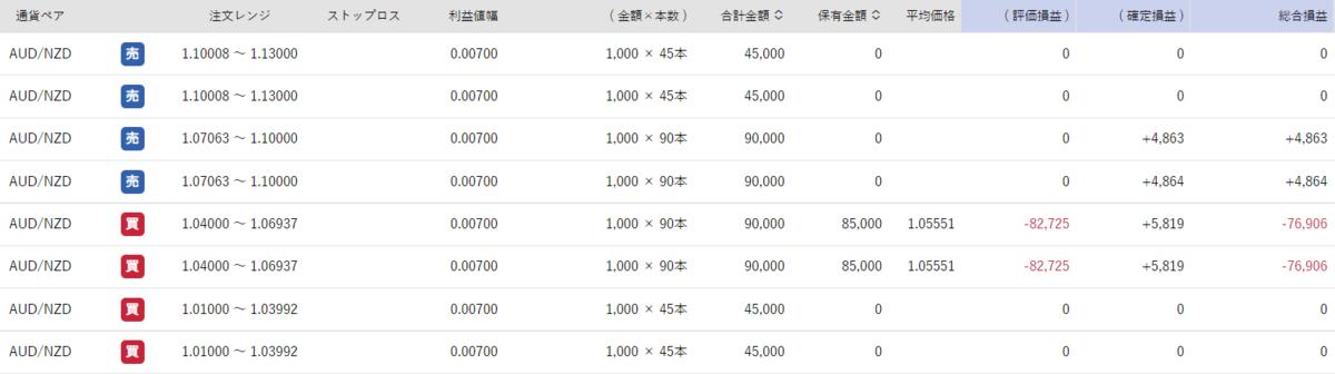 f:id:InvestorMana:20210830170310p:plain