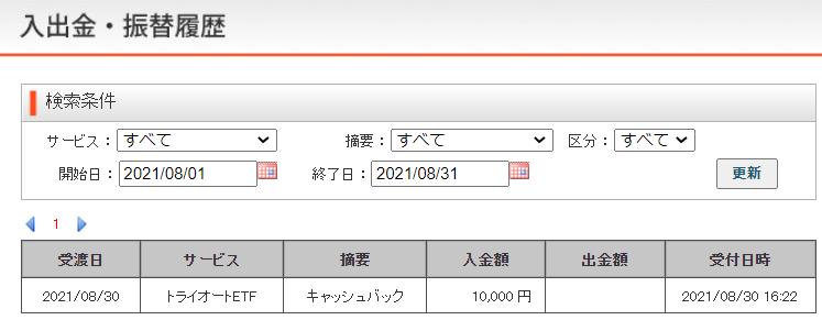 f:id:InvestorMana:20210831052631p:plain