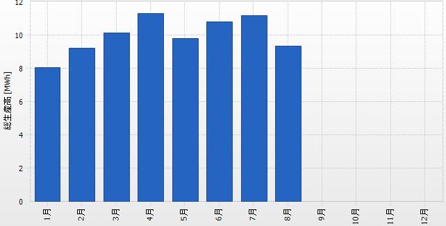 f:id:InvestorMana:20210901054858p:plain