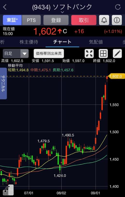 f:id:InvestorMana:20210911065914p:plain