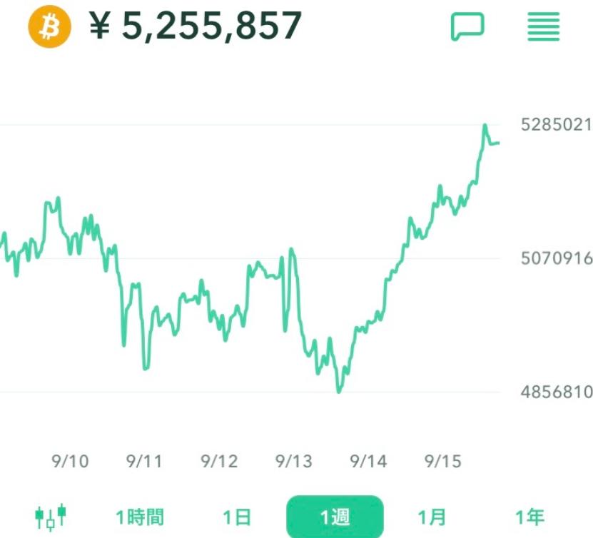 f:id:InvestorMana:20210916052305p:plain