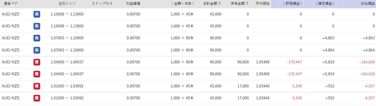 f:id:InvestorMana:20210917053532p:plain