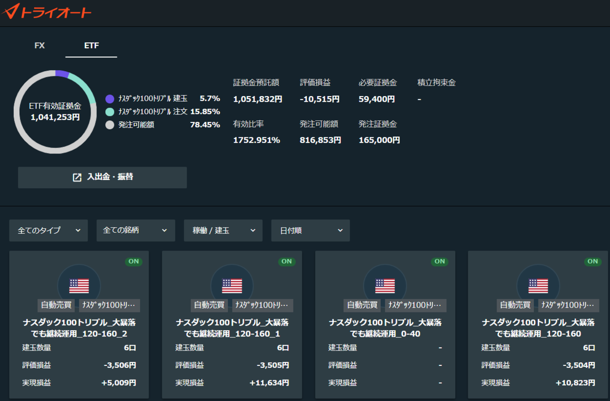 f:id:InvestorMana:20210918055742p:plain