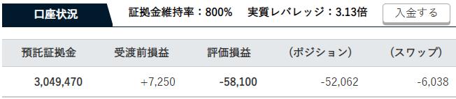 f:id:InvestorMana:20211009064801p:plain