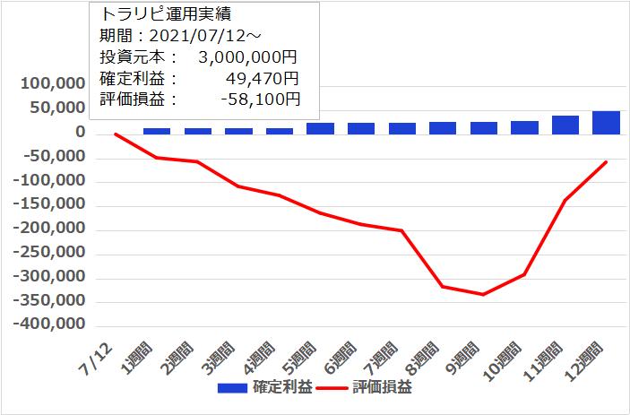 f:id:InvestorMana:20211009065030p:plain