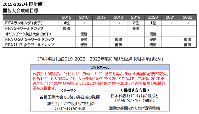 f:id:Ippo-san:20190513092406p:plain
