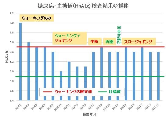 f:id:Ippo-san:20191120132821p:plain