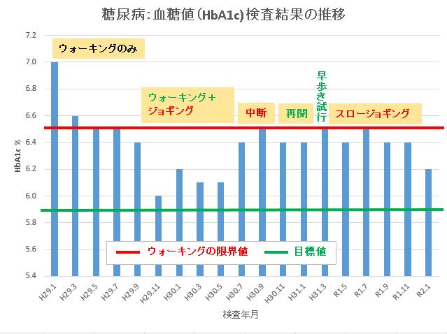 f:id:Ippo-san:20200125093209p:plain