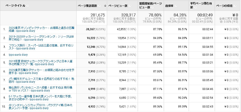 f:id:Ippo-san:20200202150830p:plain