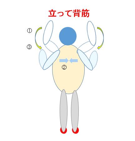 f:id:Ippo-san:20200207102059p:plain