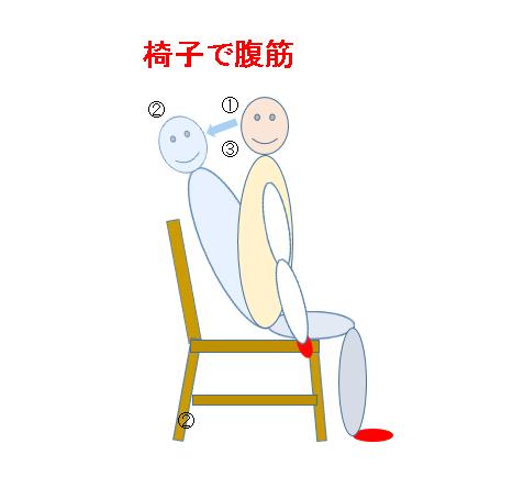 f:id:Ippo-san:20200207102210p:plain