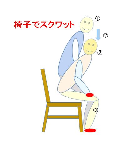 f:id:Ippo-san:20200207102317p:plain