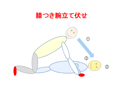 f:id:Ippo-san:20200207102403p:plain